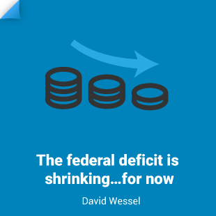 David Wessel: The federal deficit is shrinking…for now